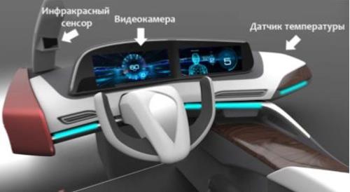 Panasonic разработала собственную систему, не дающую водителю заснуть за рулем