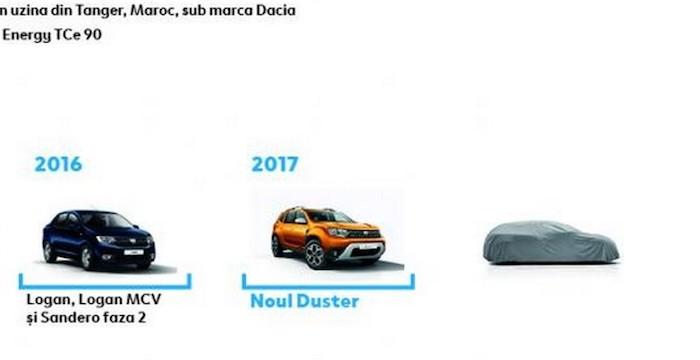 Renault показал первое изображение нового кроссовера для РФ