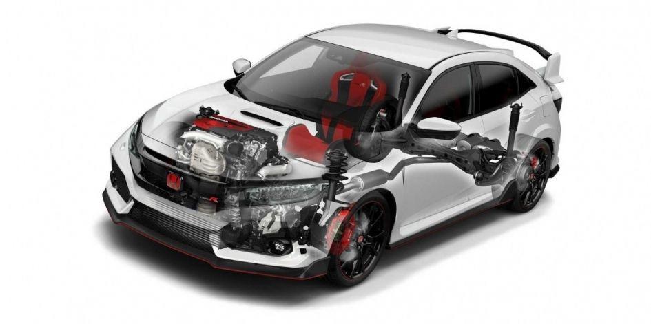 Honda opublikovala dannye o czenah na obnovlennyj Civic Type R 2019