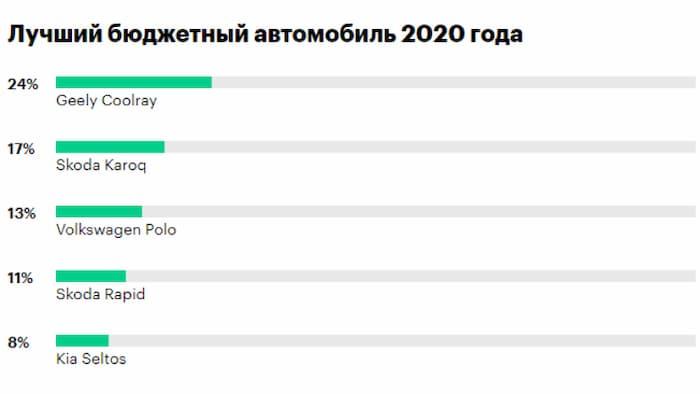 autonews 1 1000